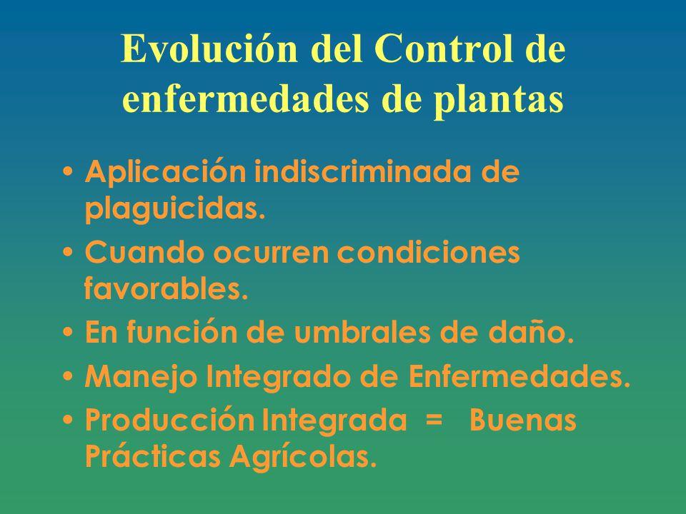 Evolución del Control de enfermedades de plantas Aplicación indiscriminada de plaguicidas.