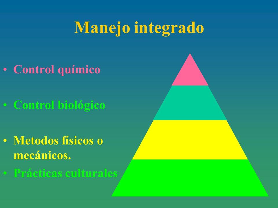 Control químico Control biológico Metodos físicos o mecánicos.