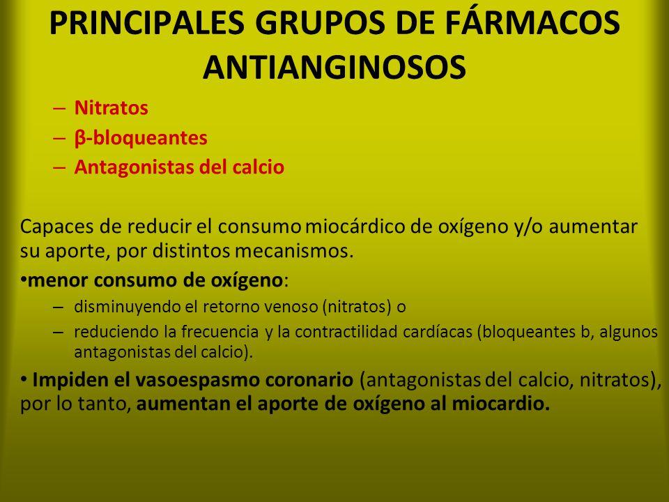 PRINCIPALES GRUPOS DE FÁRMACOS ANTIANGINOSOS – Nitratos – β-bloqueantes – Antagonistas del calcio Capaces de reducir el consumo miocárdico de oxígeno