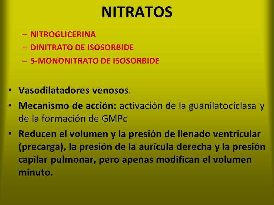 NITRATOS – NITROGLICERINA – DINITRATO DE ISOSORBIDE – 5-MONONITRATO DE ISOSORBIDE Vasodilatadores venosos. Mecanismo de acción: activación de la guani