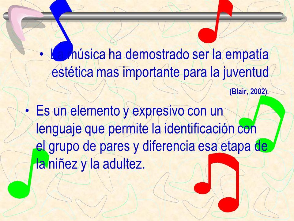 La música ha demostrado ser la empatía estética mas importante para la juventud (Blair, 2002). Es un elemento y expresivo con un lenguaje que permite