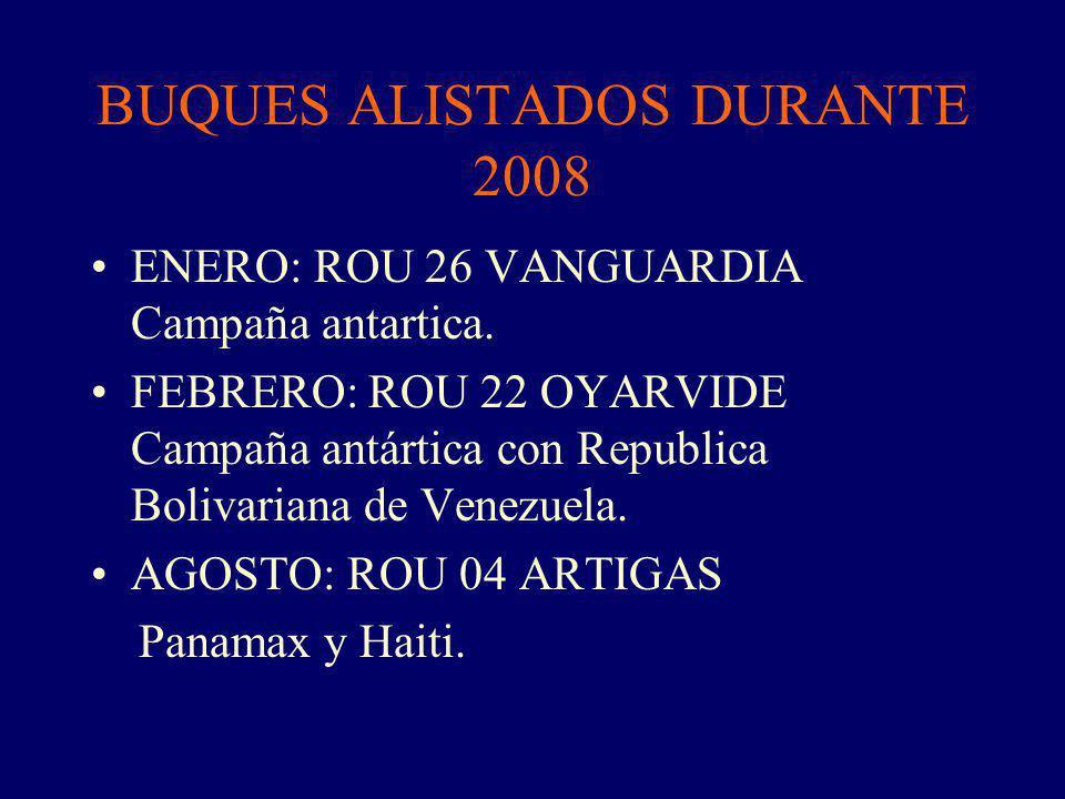 BUQUES ALISTADOS DURANTE 2008 ENERO: ROU 26 VANGUARDIA Campaña antartica.