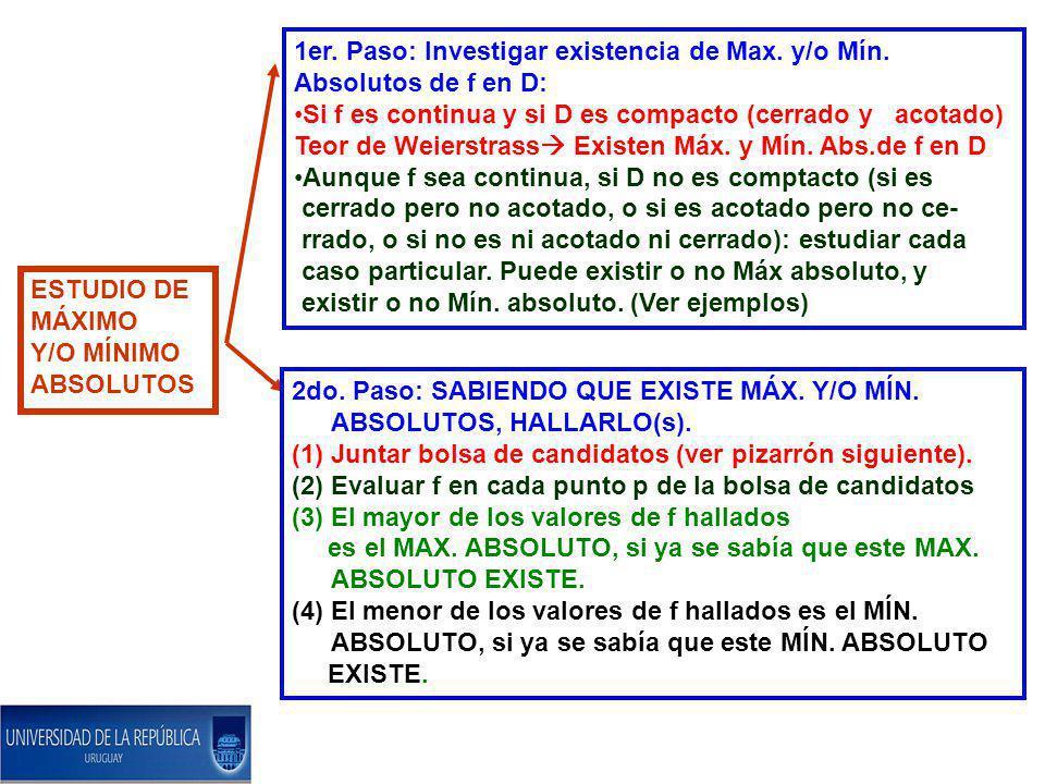ESTUDIO DE MÁXIMO Y/O MÍNIMO ABSOLUTOS 1er. Paso: Investigar existencia de Max. y/o Mín. Absolutos de f en D: Si f es continua y si D es compacto (cer