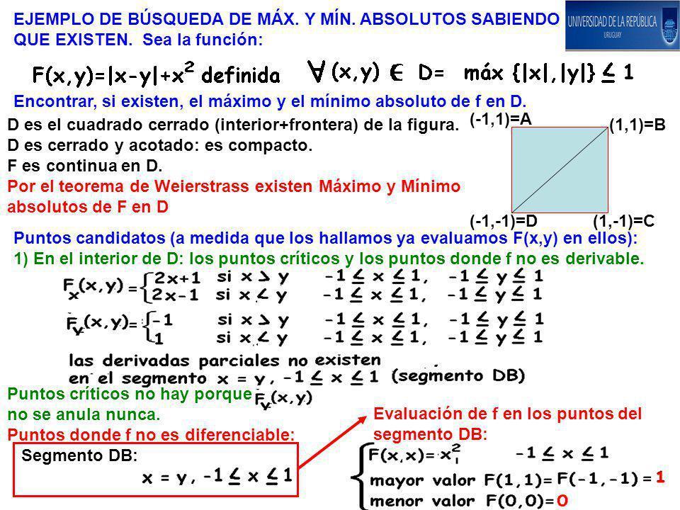 EJEMPLO DE BÚSQUEDA DE MÁX. Y MÍN. ABSOLUTOS SABIENDO QUE EXISTEN. Sea la función: Encontrar, si existen, el máximo y el mínimo absoluto de f en D. D