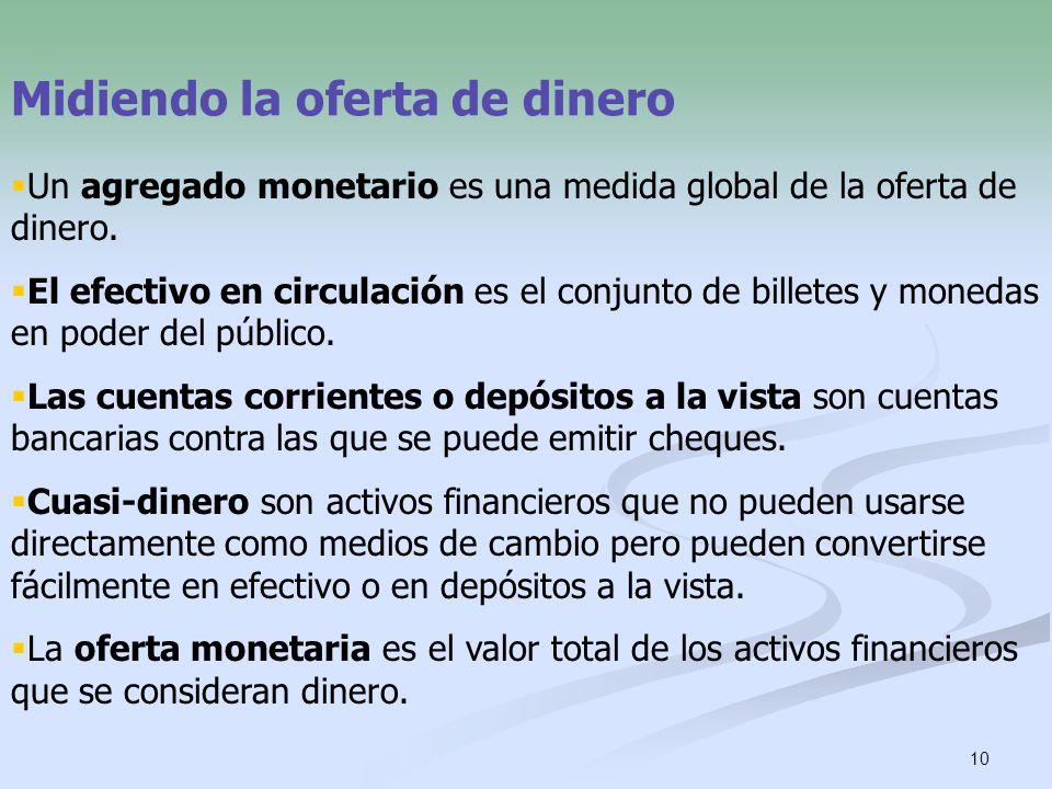 10 Midiendo la oferta de dinero Un agregado monetario es una medida global de la oferta de dinero. El efectivo en circulación es el conjunto de billet