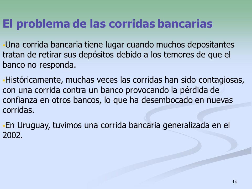 14 El problema de las corridas bancarias Una corrida bancaria tiene lugar cuando muchos depositantes tratan de retirar sus depósitos debido a los temo