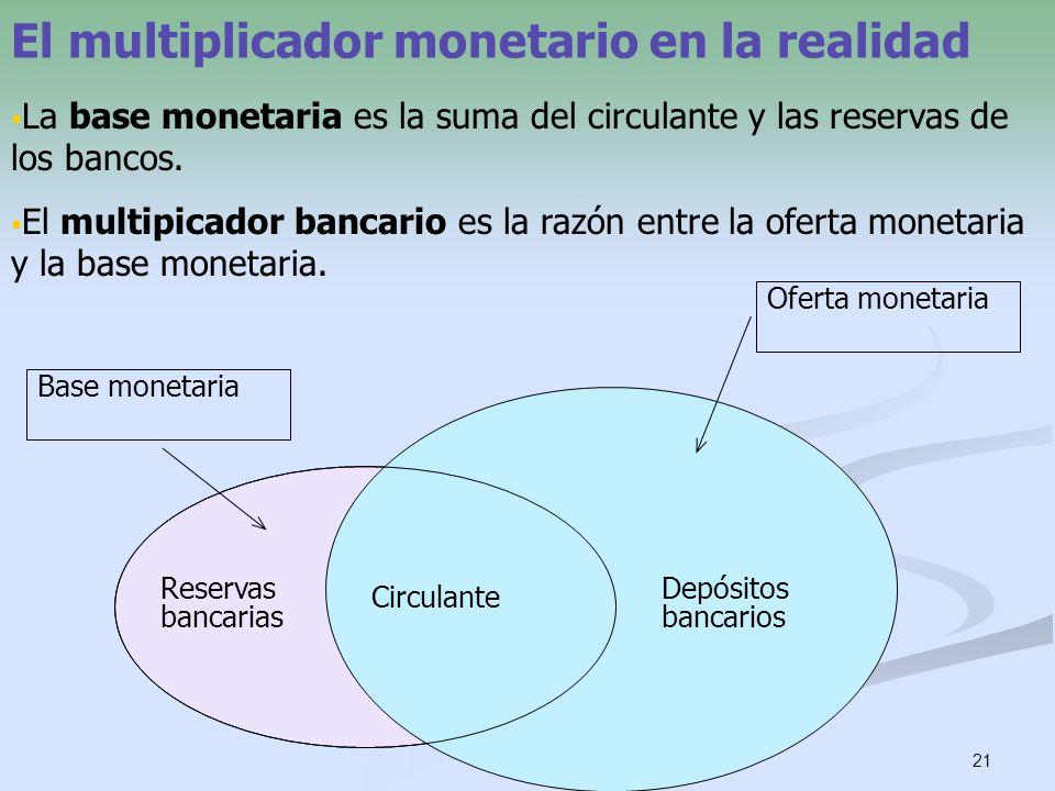 21 El multiplicador monetario en la realidad La base monetaria es la suma del circulante y las reservas de los bancos. El multipicador bancario es la