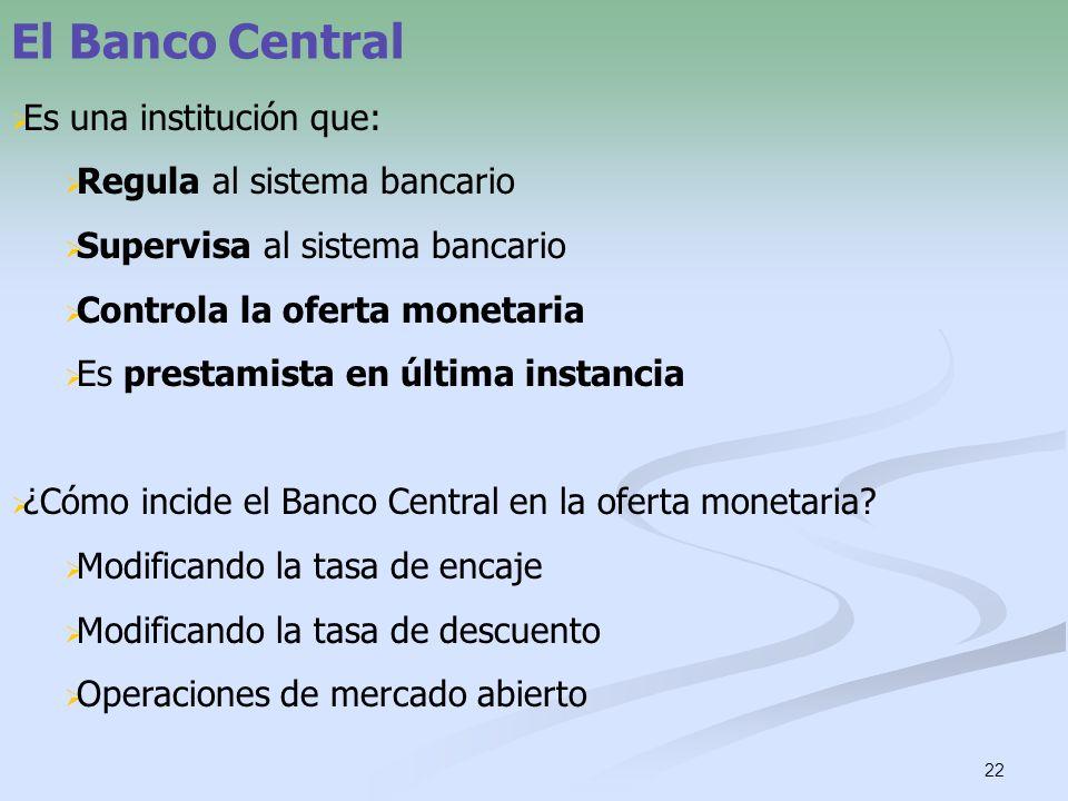 22 El Banco Central Es una institución que: Regula al sistema bancario Supervisa al sistema bancario Controla la oferta monetaria Es prestamista en úl