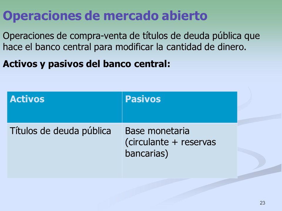 23 Operaciones de mercado abierto Operaciones de compra-venta de títulos de deuda pública que hace el banco central para modificar la cantidad de dine