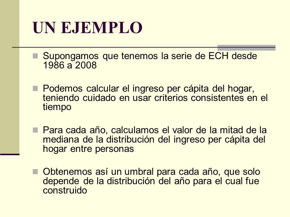 UN EJEMPLO Supongamos que tenemos la serie de ECH desde 1986 a 2008 Podemos calcular el ingreso per cápita del hogar, teniendo cuidado en usar criteri