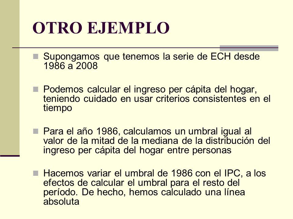 OTRO EJEMPLO Supongamos que tenemos la serie de ECH desde 1986 a 2008 Podemos calcular el ingreso per cápita del hogar, teniendo cuidado en usar crite