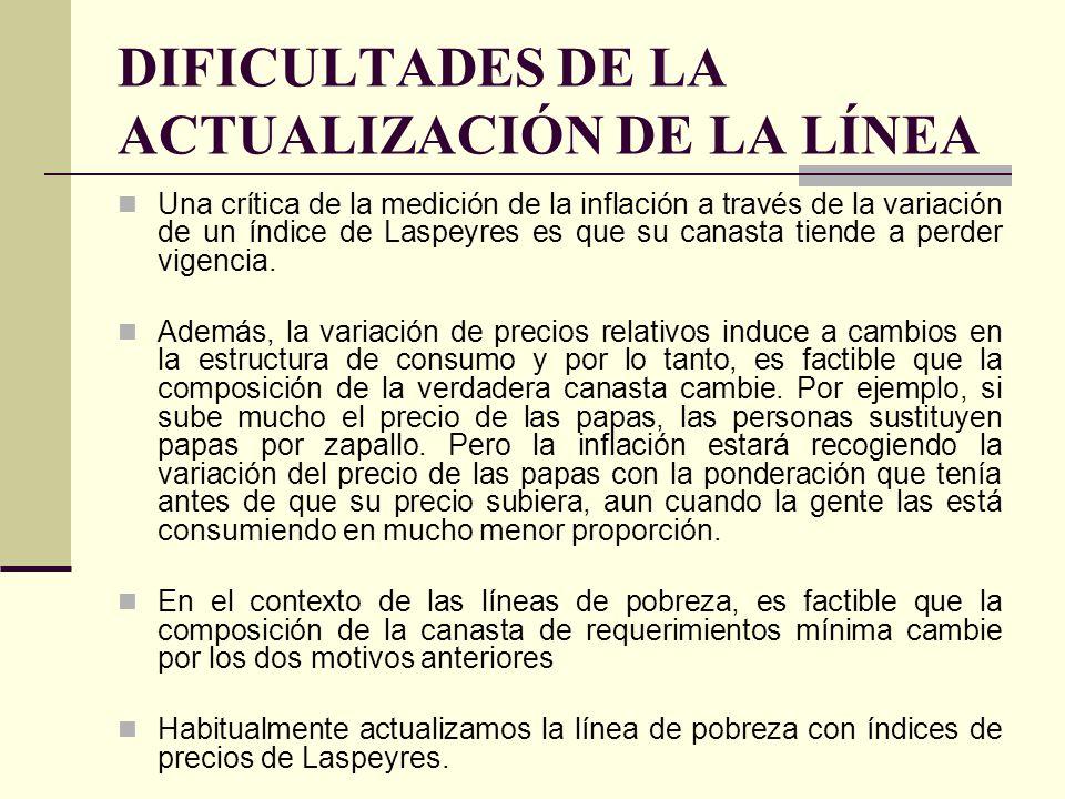 DIFICULTADES DE LA ACTUALIZACIÓN DE LA LÍNEA Una crítica de la medición de la inflación a través de la variación de un índice de Laspeyres es que su c