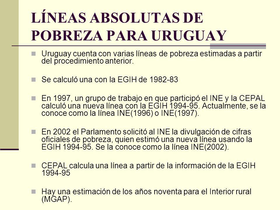 LÍNEAS ABSOLUTAS DE POBREZA PARA URUGUAY Uruguay cuenta con varias líneas de pobreza estimadas a partir del procedimiento anterior. Se calculó una con