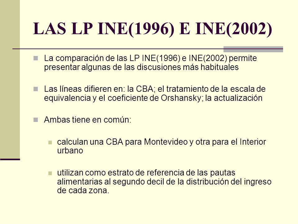 LAS LP INE(1996) E INE(2002) La comparación de las LP INE(1996) e INE(2002) permite presentar algunas de las discusiones más habituales Las líneas dif