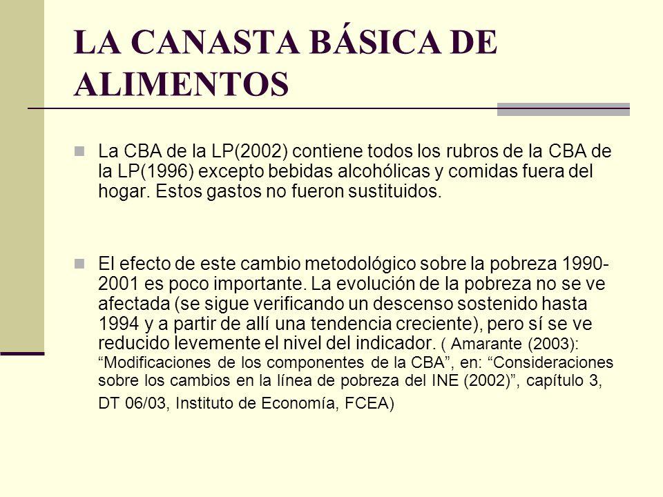 LA CANASTA BÁSICA DE ALIMENTOS La CBA de la LP(2002) contiene todos los rubros de la CBA de la LP(1996) excepto bebidas alcohólicas y comidas fuera de