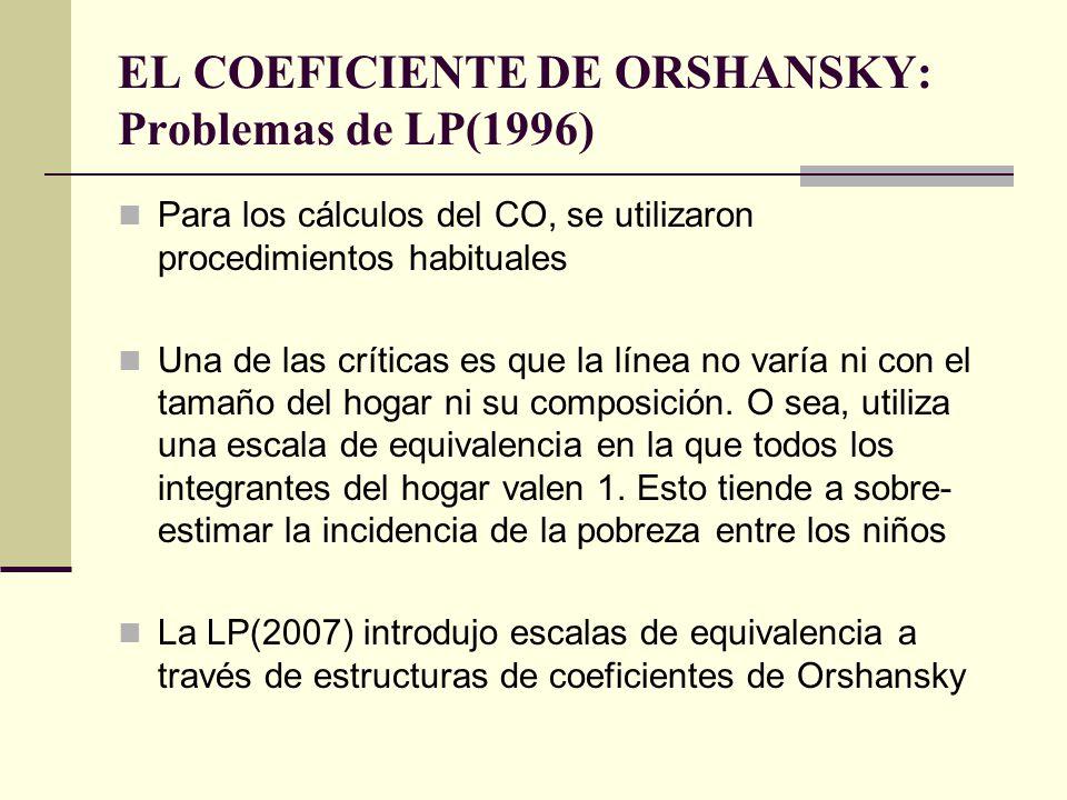 EL COEFICIENTE DE ORSHANSKY: Problemas de LP(1996) Para los cálculos del CO, se utilizaron procedimientos habituales Una de las críticas es que la lín