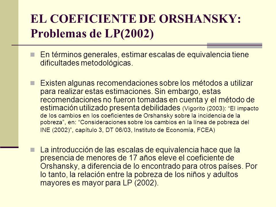 EL COEFICIENTE DE ORSHANSKY: Problemas de LP(2002) En términos generales, estimar escalas de equivalencia tiene dificultades metodológicas. Existen al