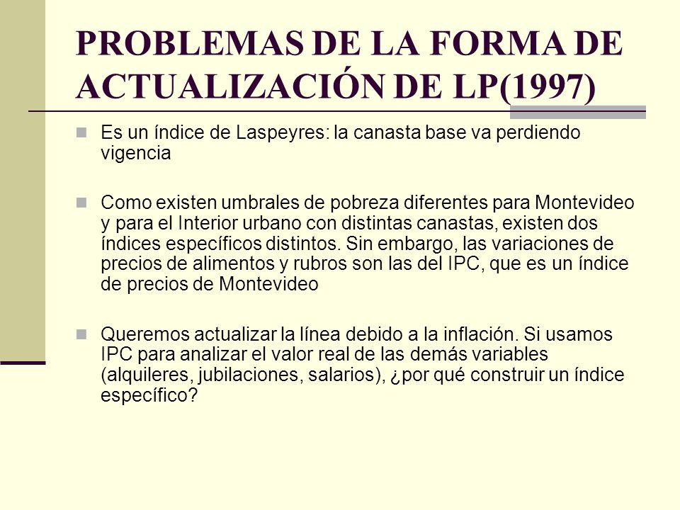 PROBLEMAS DE LA FORMA DE ACTUALIZACIÓN DE LP(1997) Es un índice de Laspeyres: la canasta base va perdiendo vigencia Como existen umbrales de pobreza d
