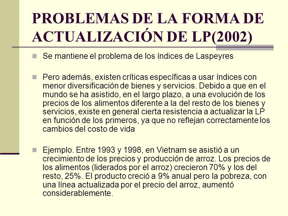 PROBLEMAS DE LA FORMA DE ACTUALIZACIÓN DE LP(2002) Se mantiene el problema de los índices de Laspeyres Pero además, existen críticas específicas a usa