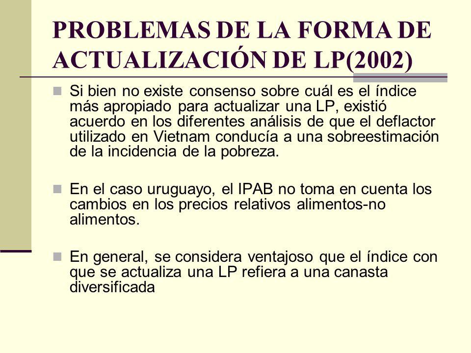 PROBLEMAS DE LA FORMA DE ACTUALIZACIÓN DE LP(2002) Si bien no existe consenso sobre cuál es el índice más apropiado para actualizar una LP, existió ac