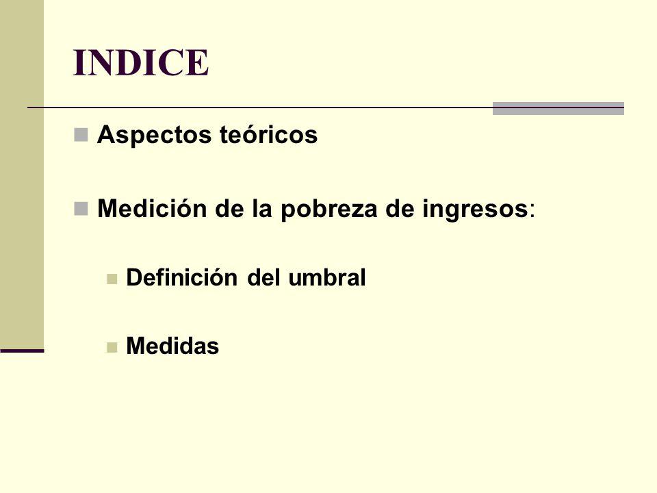 INDICE Aspectos teóricos Medición de la pobreza de ingresos: Definición del umbral Medidas