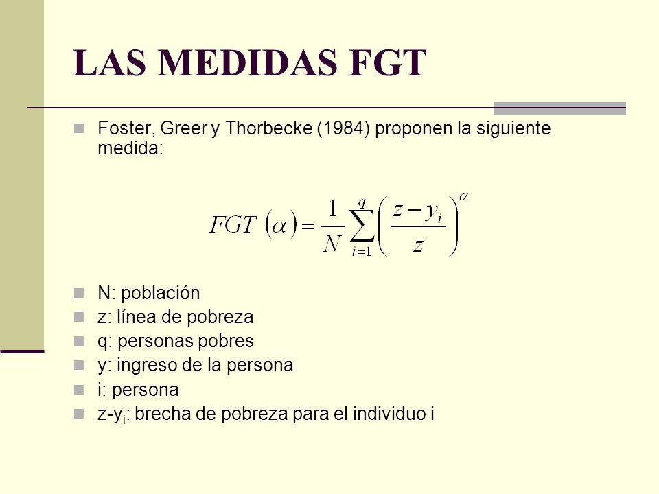 LAS MEDIDAS FGT Foster, Greer y Thorbecke (1984) proponen la siguiente medida: N: población z: línea de pobreza q: personas pobres y: ingreso de la pe