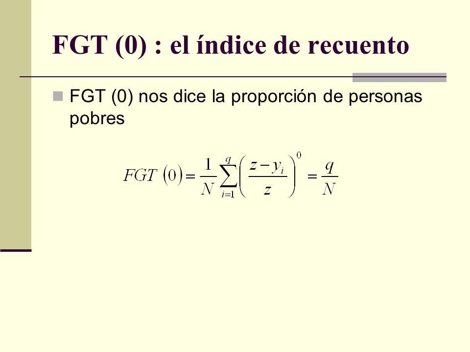 FGT (0) : el índice de recuento FGT (0) nos dice la proporción de personas pobres