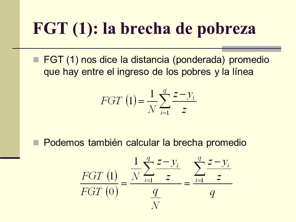 FGT (1): la brecha de pobreza FGT (1) nos dice la distancia (ponderada) promedio que hay entre el ingreso de los pobres y la línea Podemos también cal