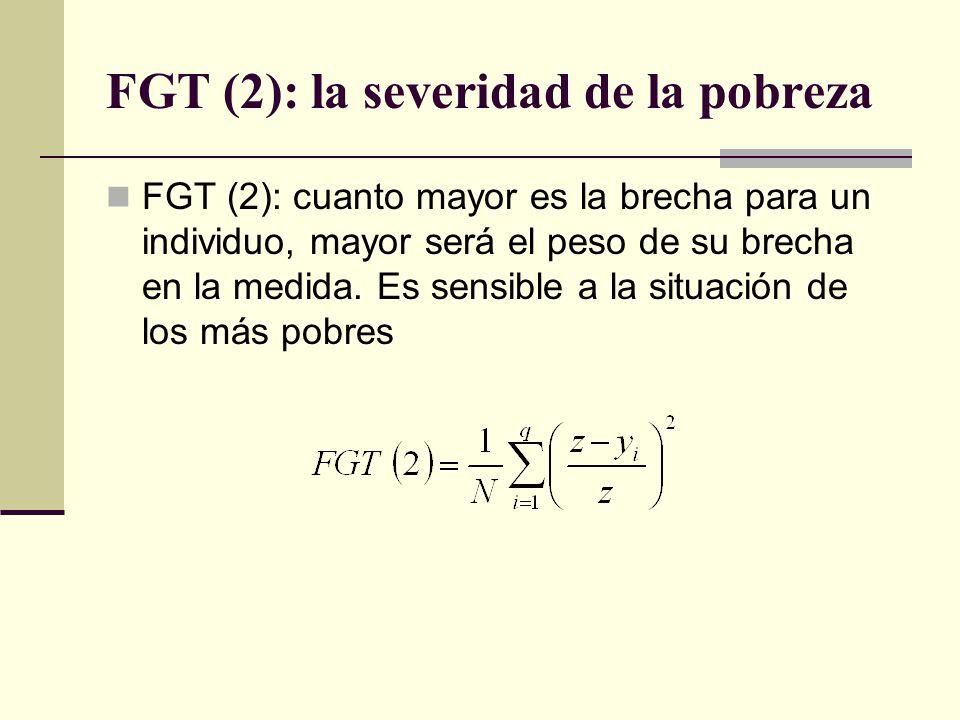 FGT (2): la severidad de la pobreza FGT (2): cuanto mayor es la brecha para un individuo, mayor será el peso de su brecha en la medida. Es sensible a