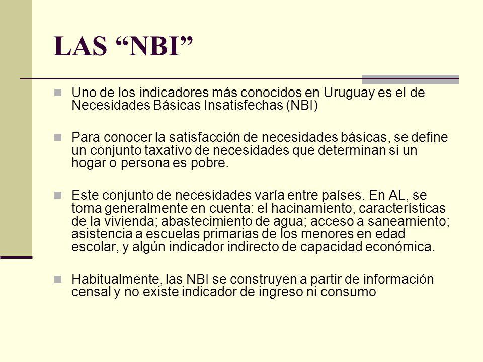 LAS NBI Uno de los indicadores más conocidos en Uruguay es el de Necesidades Básicas Insatisfechas (NBI) Para conocer la satisfacción de necesidades b
