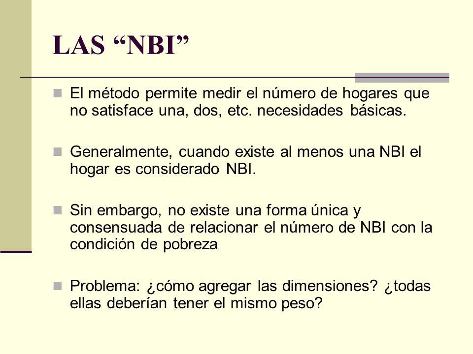 LAS NBI El método permite medir el número de hogares que no satisface una, dos, etc. necesidades básicas. Generalmente, cuando existe al menos una NBI