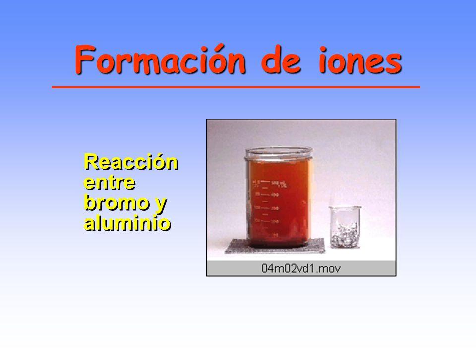 NO METALES NO METAL + n° e- --- > X n- donde n = 8 – N° de grupo C 4-,carburo N 3-, nitruro O 2-, óxido S 2-, sulfuro F -, fluoruro Cl -, cloruro Grou