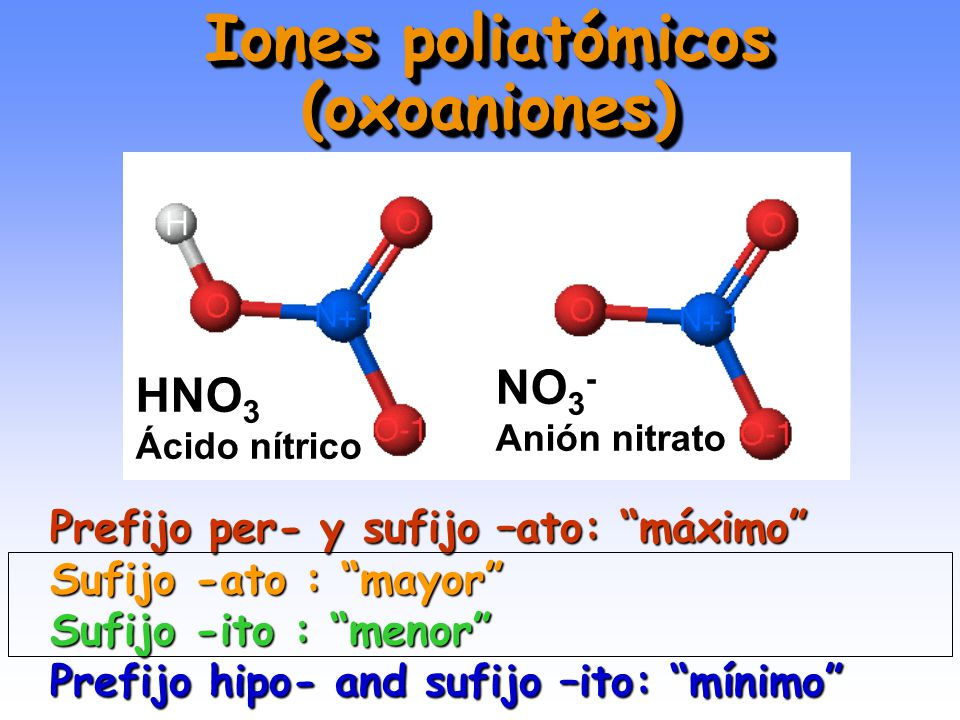 Iones poliatómicos NH 4 + AMONIO Uno de los pocos cationes poliatómicos frecuentes