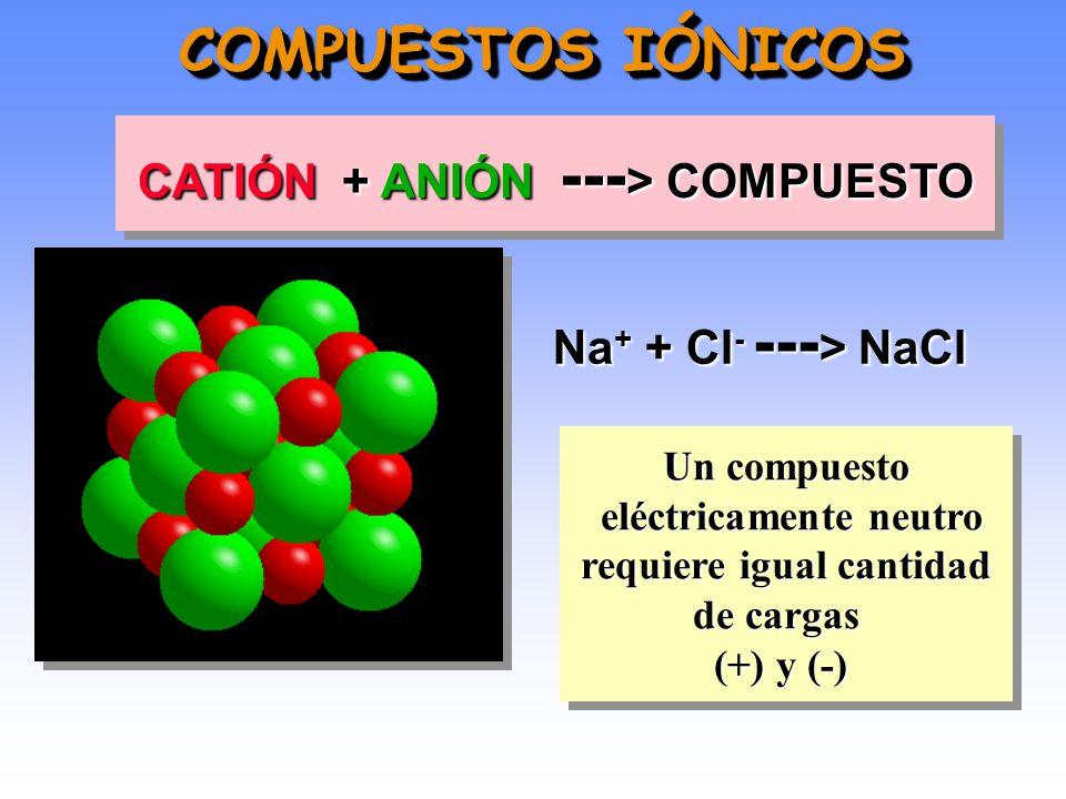 PO 4 3- Fosfato CH 3 CO 2 - AcetatoEtanoato Iones poliatómicos