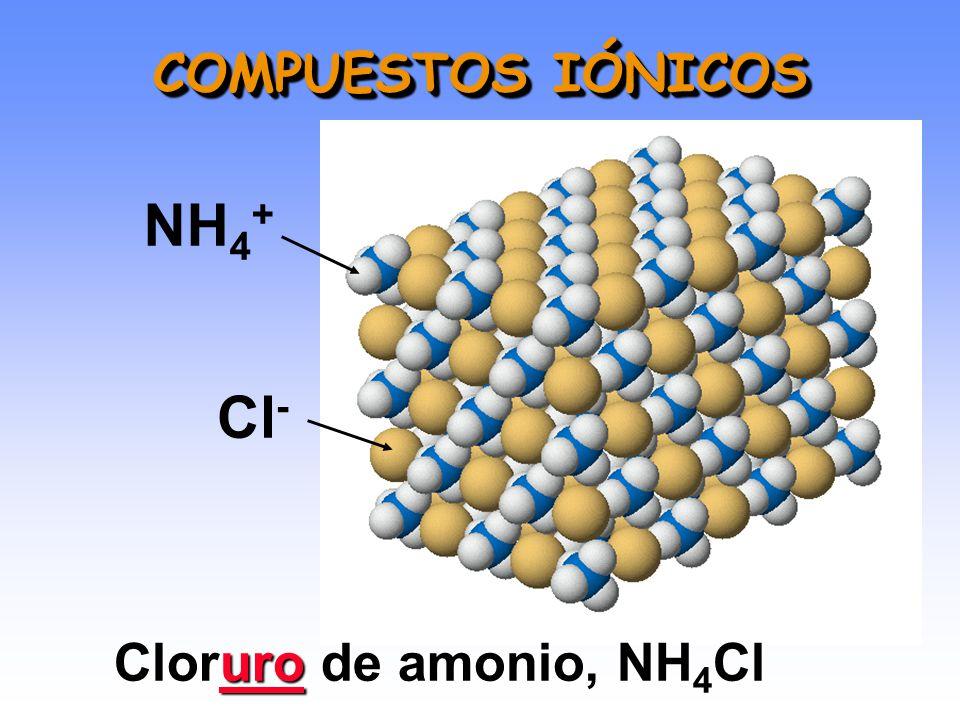 CATIÓN + ANIÓN --- > COMPUESTO Un compuesto eléctricamente neutro eléctricamente neutro requiere igual cantidad requiere igual cantidad de cargas (+)