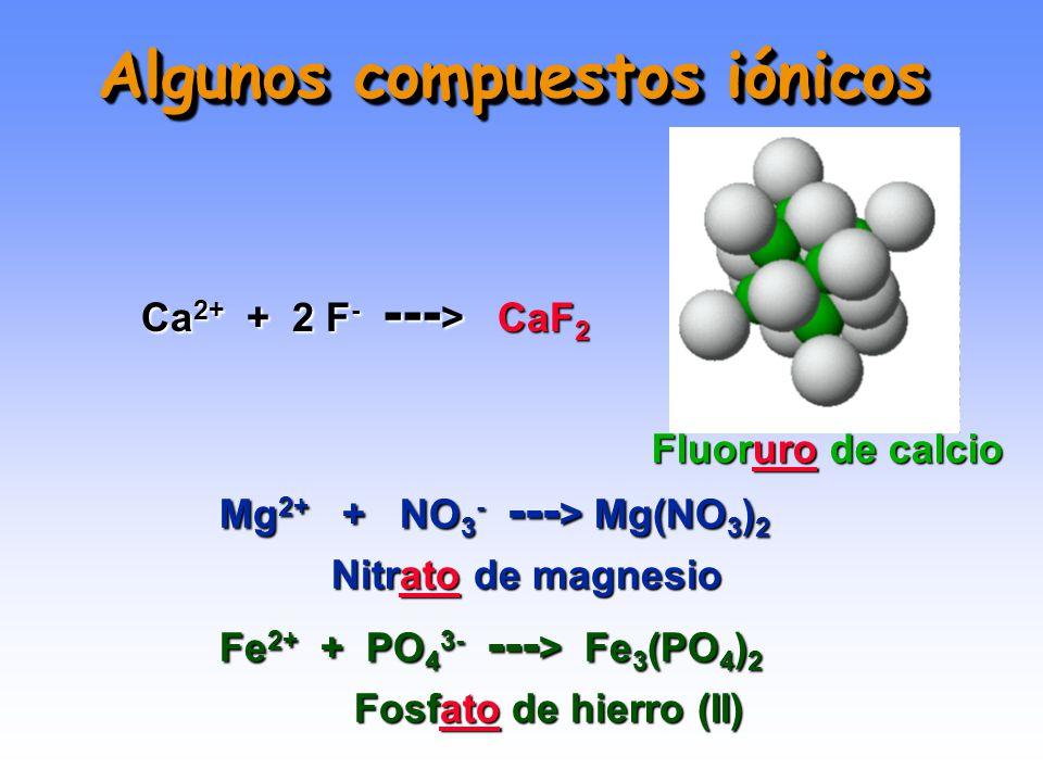 COMPUESTOS IÓNICOS NH 4 + Cl - Cloruro de amonio, NH 4 Cl