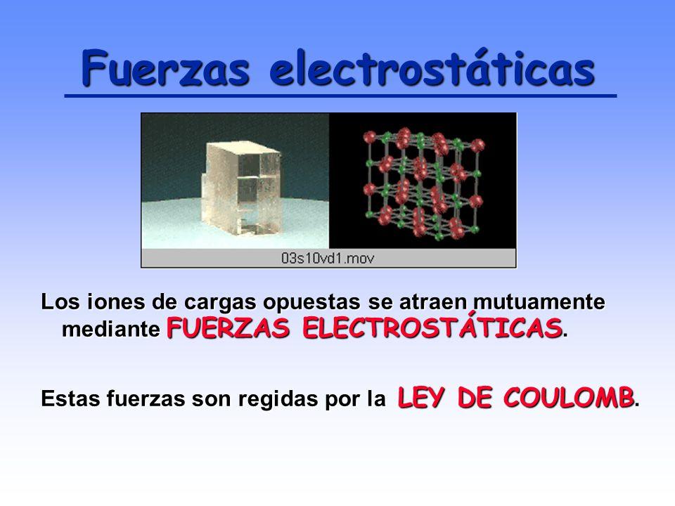 Propiedades de los compuestos iónicos Formación de NaCl a partir de Na y Cl 2 Un átomo metálico puede transferir un electrón a un átomo no metálicoUn