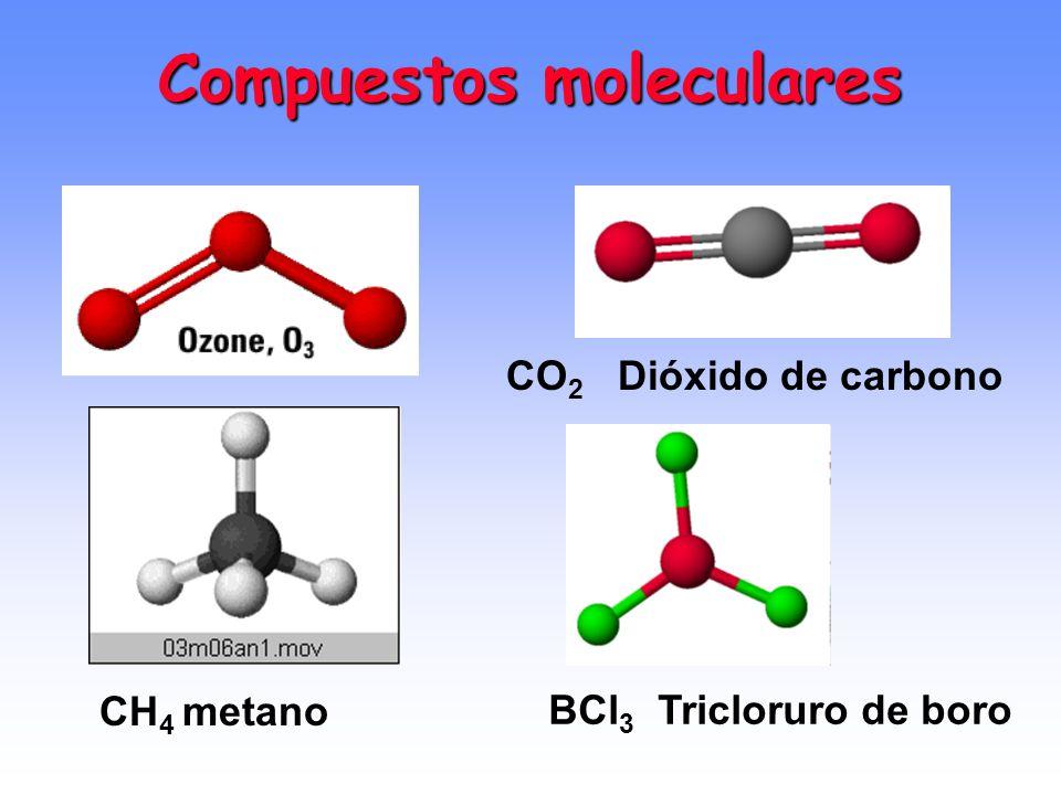 SUSTANCIAS SIMPLES MOLECULARES POLIATÓMICAS Fósforo blanco (P 4) y polímero de fósforo rojo Azufre (S 8 )