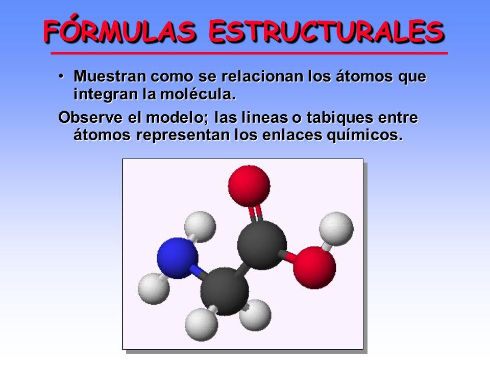 FÓRMULAS ESTRUCTURALES Muestran como se relacionan los átomos que integran la molécula.Muestran como se relacionan los átomos que integran la molécula.