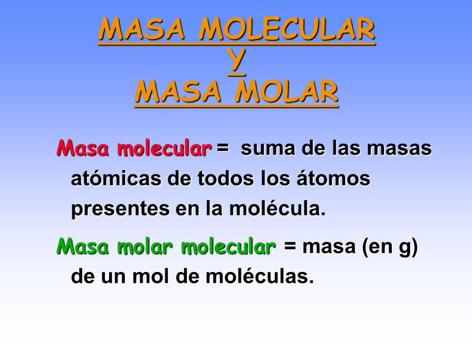 MASA MOLECULAR Y MASA MOLAR Masa molecular = suma de las masas atómicas de todos los átomos presentes en la molécula.