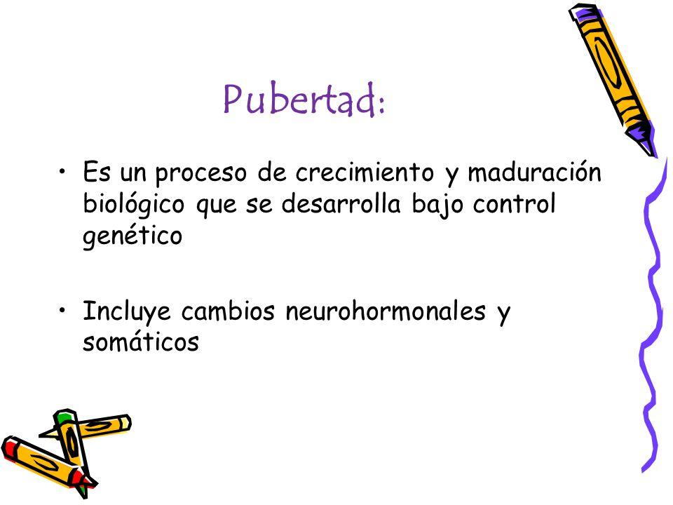 Pubertad: se describe como el período durante el cual el cuerpo adquiere las características sexuales secundarias, y varia de acuerdo a factores climá
