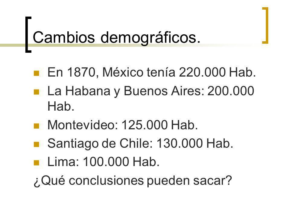 Cambios demográficos. En 1870, México tenía 220.000 Hab. La Habana y Buenos Aires: 200.000 Hab. Montevideo: 125.000 Hab. Santiago de Chile: 130.000 Ha
