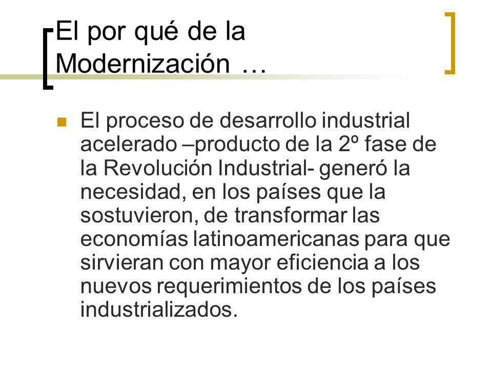El por qué de la Modernización … El proceso de desarrollo industrial acelerado –producto de la 2º fase de la Revolución Industrial- generó la necesida