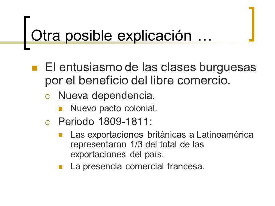 Otra posible explicación … El entusiasmo de las clases burguesas por el beneficio del libre comercio. Nueva dependencia. Nuevo pacto colonial. Periodo