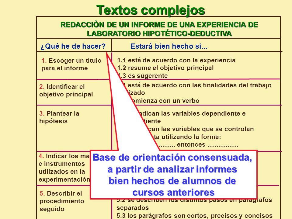 1. Escoger un título para el informe 1.1 está de acuerdo con la experiencia 1.2 resume el objetivo principal 1.3 es sugerente REDACCIÓN DE UN INFORME