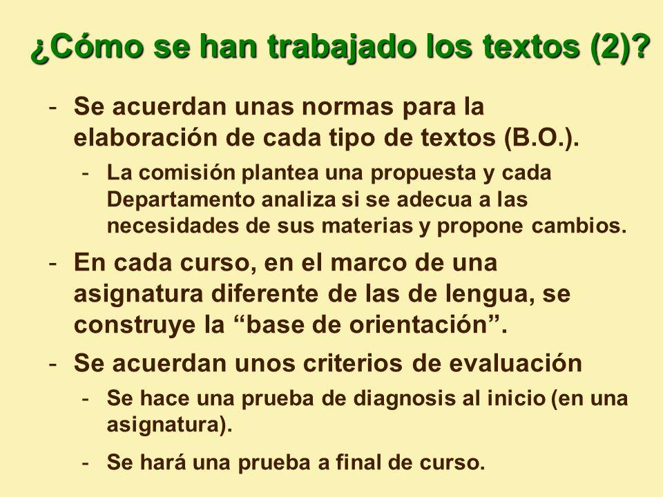 -Se acuerdan unas normas para la elaboración de cada tipo de textos (B.O.).