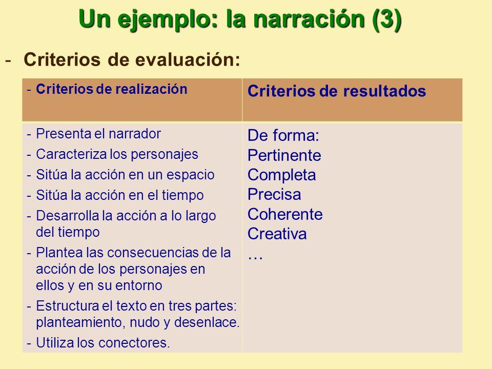 Un ejemplo: la narración (3) -Criterios de evaluación: -Criterios de realización Criterios de resultados -Presenta el narrador -Caracteriza los personajes -Sitúa la acción en un espacio -Sitúa la acción en el tiempo -Desarrolla la acción a lo largo del tiempo -Plantea las consecuencias de la acción de los personajes en ellos y en su entorno -Estructura el texto en tres partes: planteamiento, nudo y desenlace.