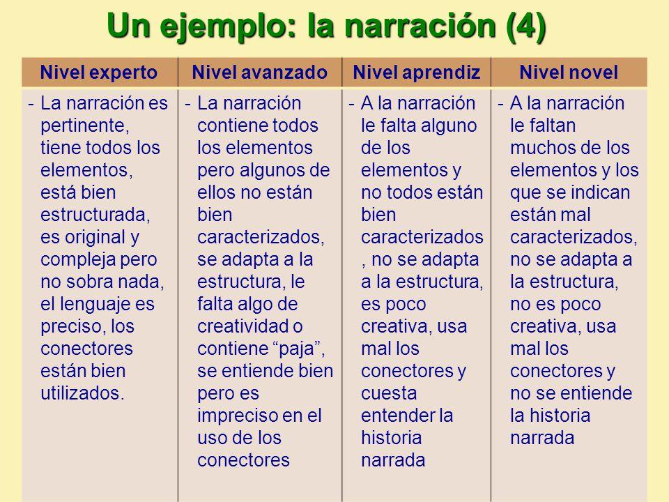 Un ejemplo: la narración (4) Nivel expertoNivel avanzadoNivel aprendizNivel novel -La narración es pertinente, tiene todos los elementos, está bien estructurada, es original y compleja pero no sobra nada, el lenguaje es preciso, los conectores están bien utilizados.