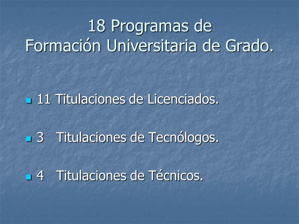 18 Programas de Formación Universitaria de Grado. 11 Titulaciones de Licenciados. 11 Titulaciones de Licenciados. 3 Titulaciones de Tecnólogos. 3 Titu
