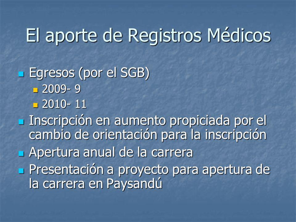 El aporte de Registros Médicos Egresos (por el SGB) Egresos (por el SGB) 2009- 9 2009- 9 2010- 11 2010- 11 Inscripción en aumento propiciada por el ca